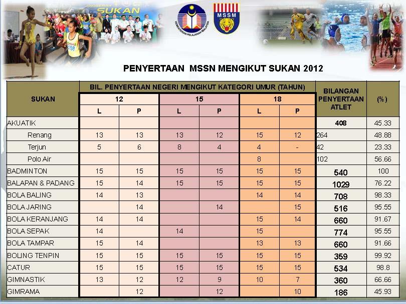 Analisis MSSM 2012_Page_05