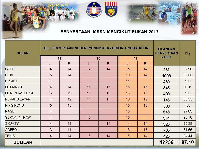 Analisis MSSM 2012_Page_06