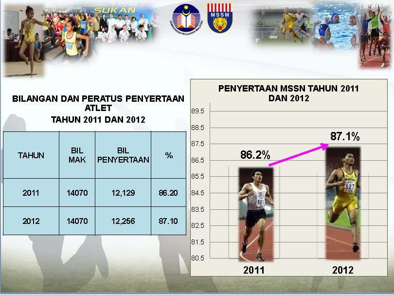 Analisis MSSM 2012_Page_07