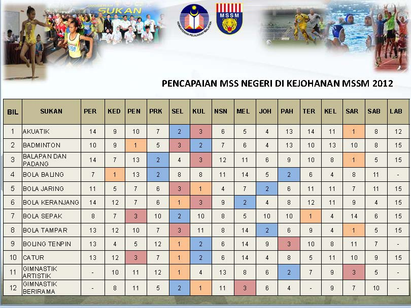 Analisis MSSM 2012_Page_12