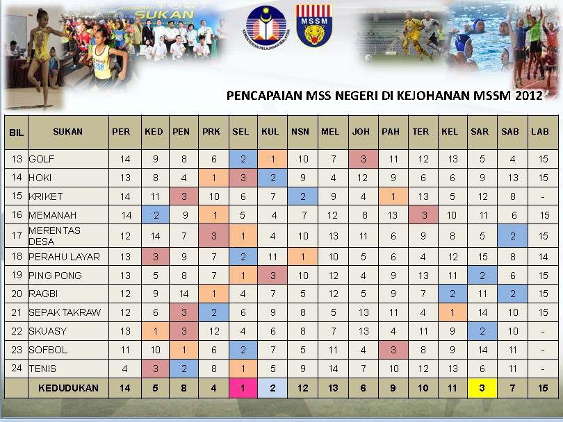 Analisis MSSM 2012_Page_13