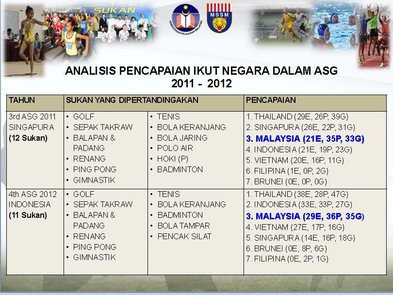 Analisis MSSM 2012_Page_21