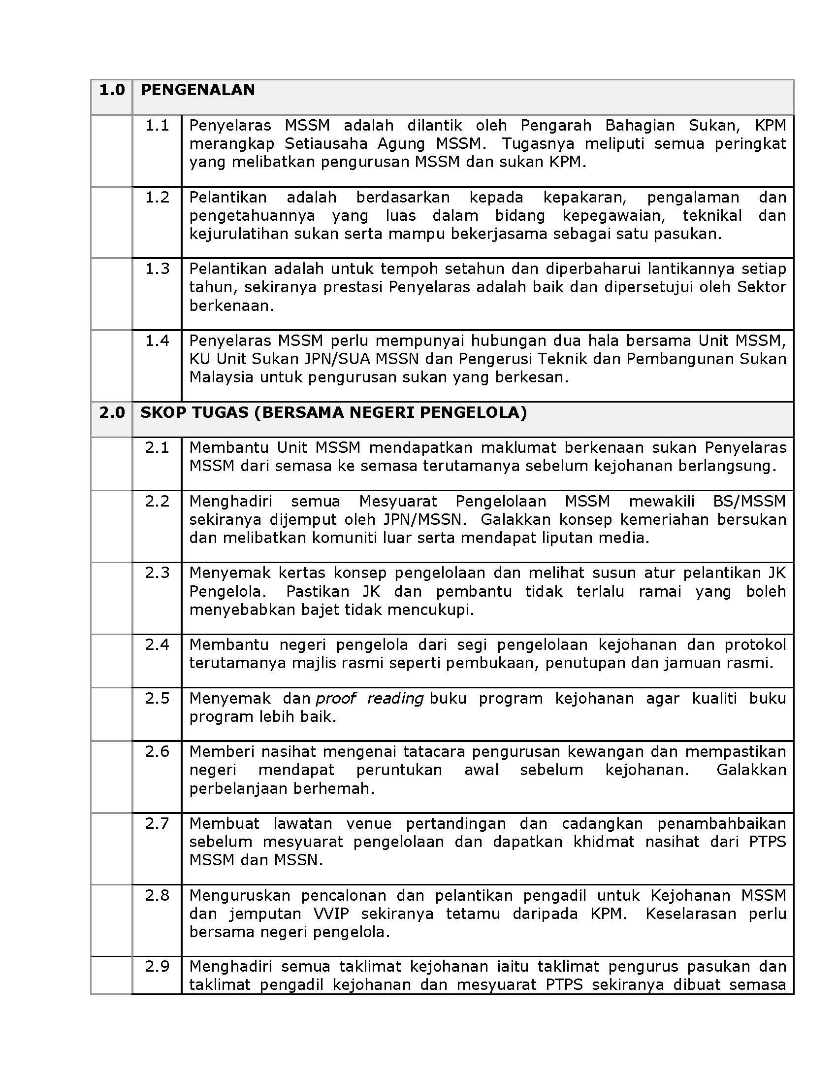 TUGAS DAN TANGGUNGJAWAB PENYELARAS MSSM_Page_1