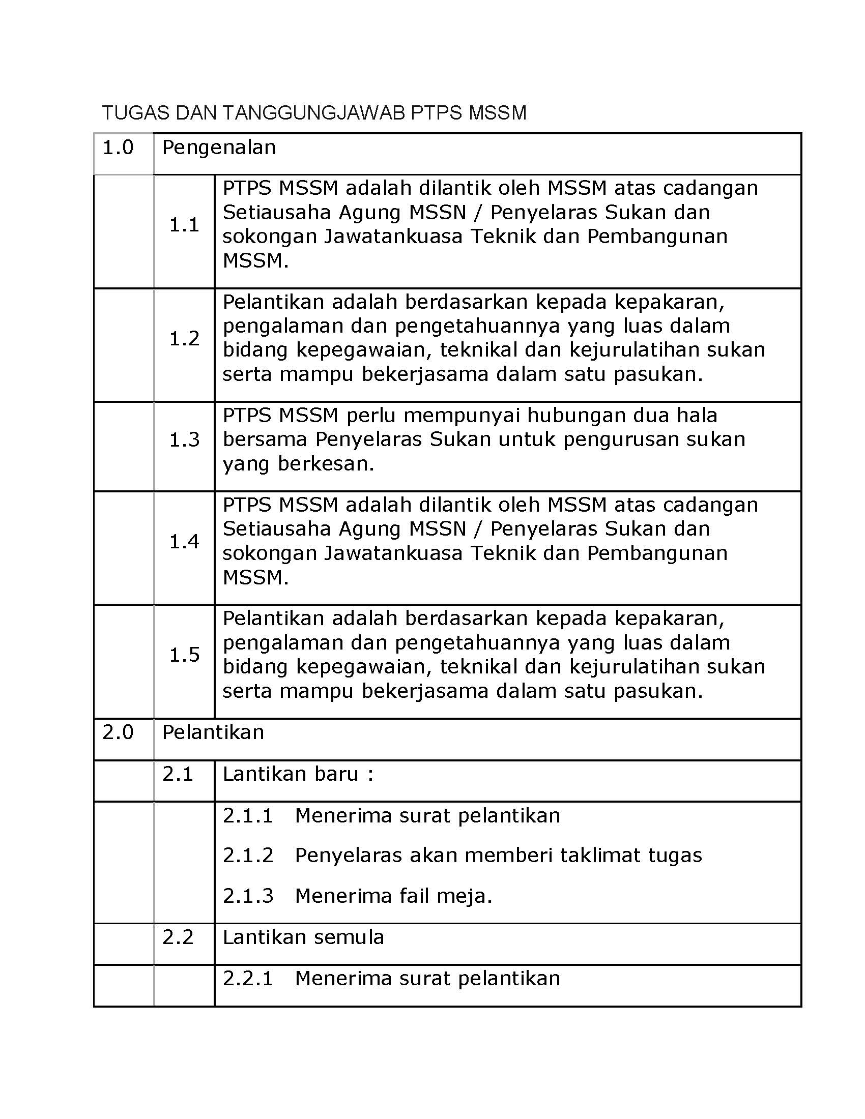 TUGAS DAN TANGGUNGJAWAB PTPS MSSM_Page_1