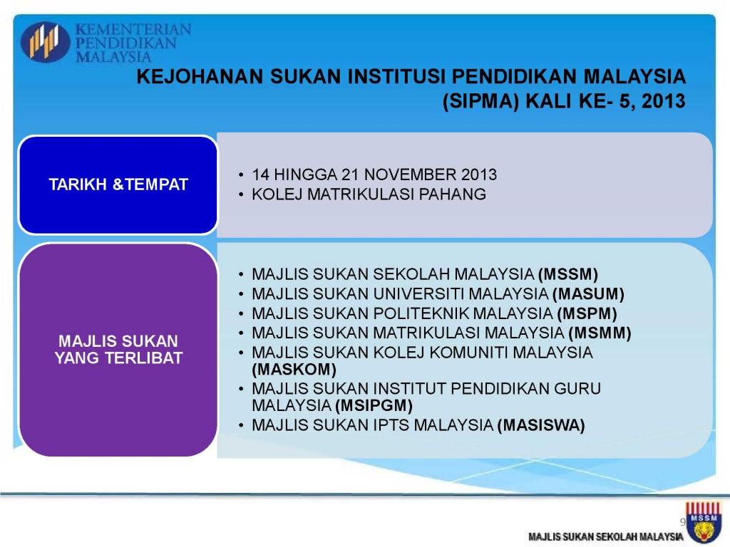 Analisis Kejohanan MSSM 2013_9