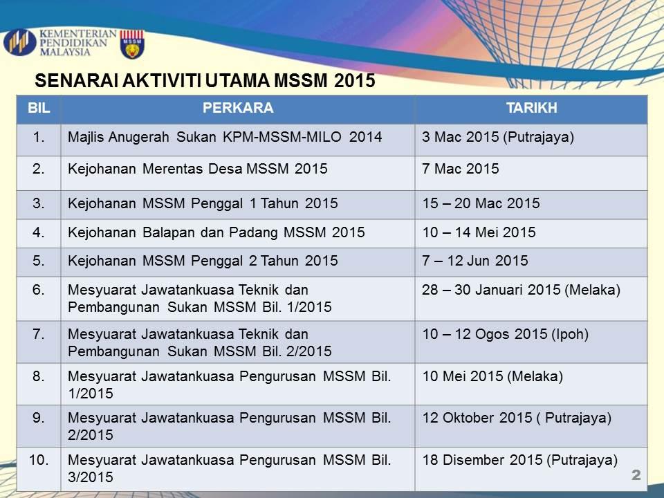 Analisis MSSM 2015 (1)