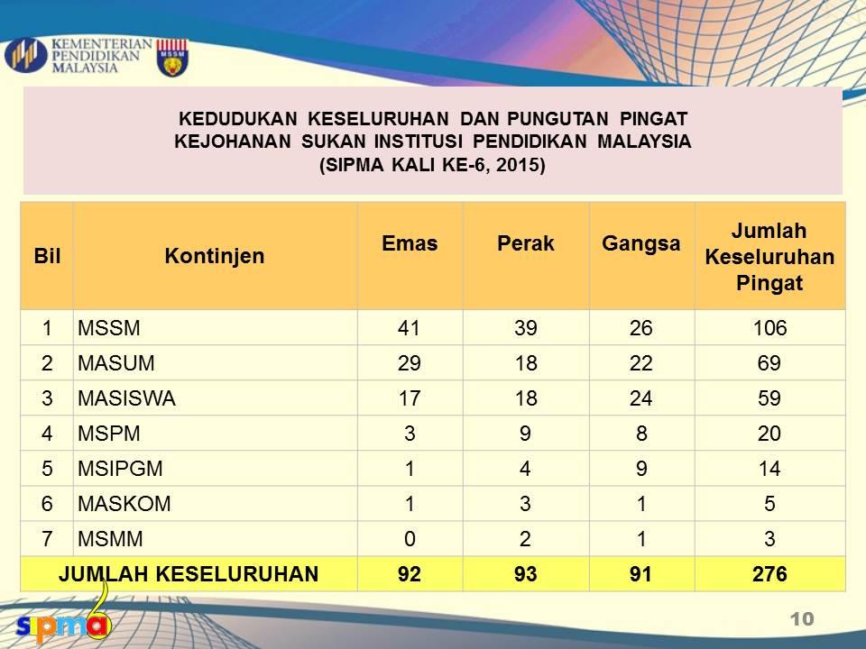 Analisis MSSM 2015 (8)