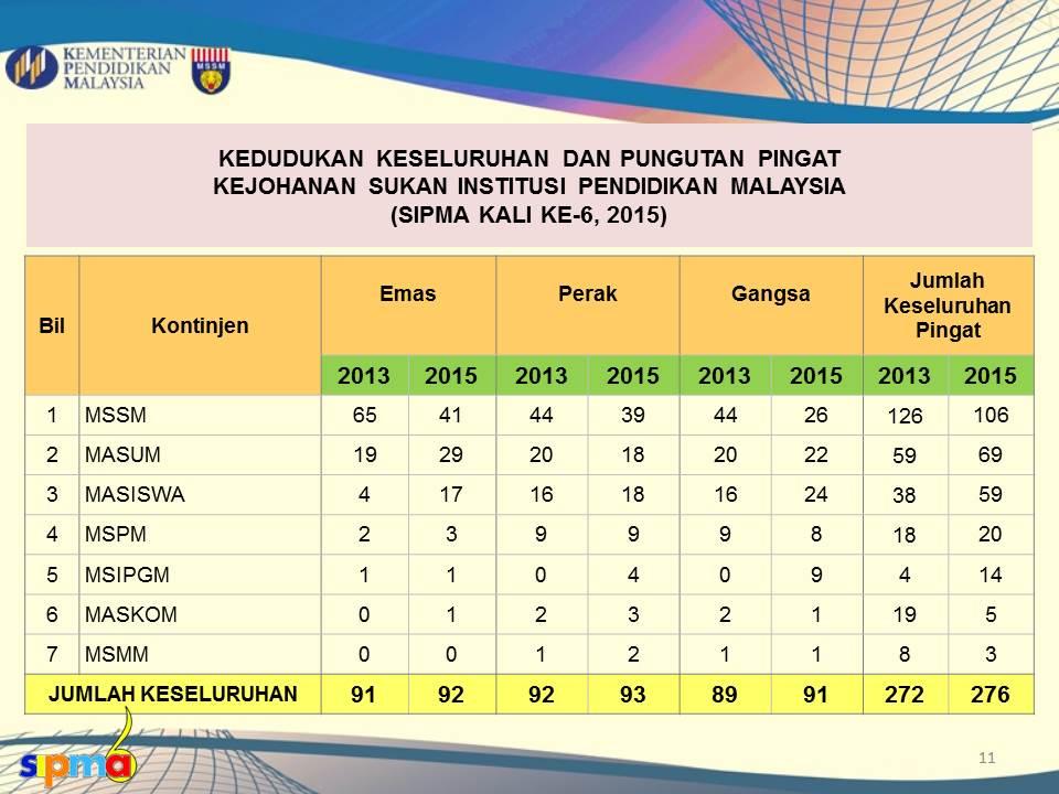 Analisis MSSM 2015 (9)